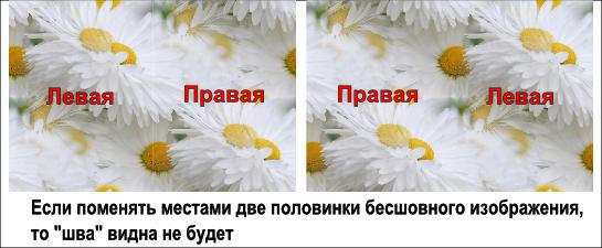 Особенности бесшовных изображений