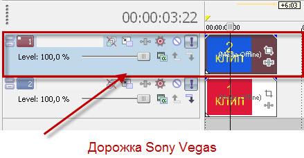 Дорожки Sony Vegas