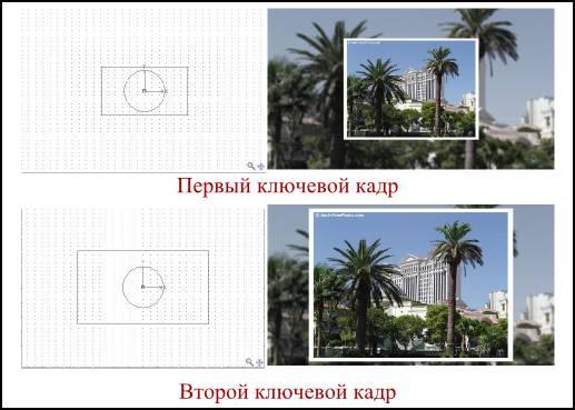Рисунок 10. Анимация приближения слайда