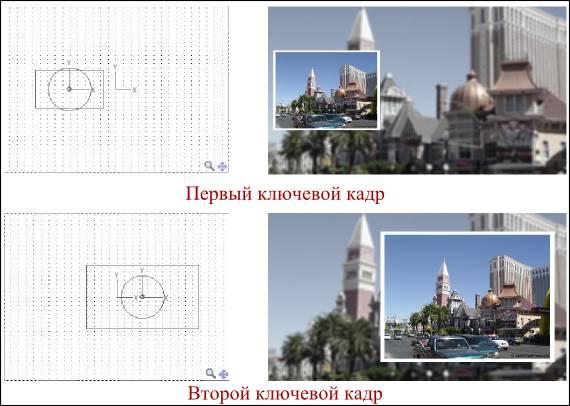Рисунок 20. Анимация движения слайда по экрану