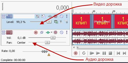 Аудио и видео дорожки