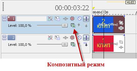 Кнопка Compositing Mode (Композитный режим)